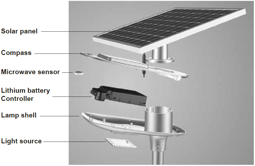 Road Smart-Manufacturer Of Solar Street Light With Compass Embedded-1