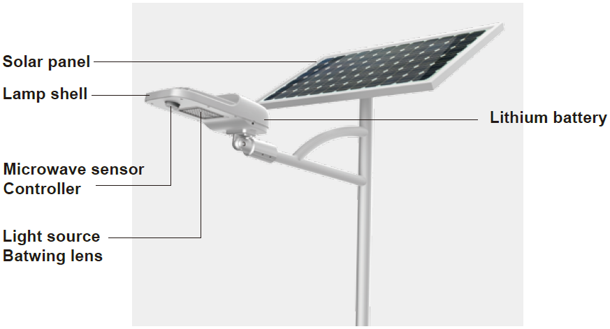 Road Smart-High-quality Multifunctional Solar Energy Street Light | Solar Flyshark-1