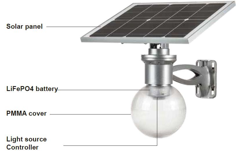 Road Smart-Beautiful Design Solar Led Light For Sidewalk | Solar Sidewalk Light-1