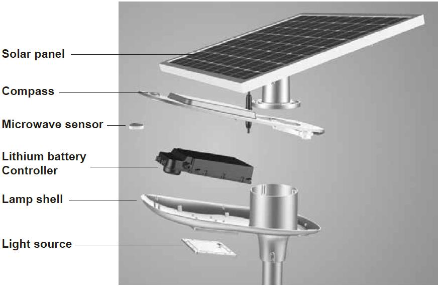 Road Smart-High-quality Integrated Solar Street Light | Solar Street Light With Compass-1
