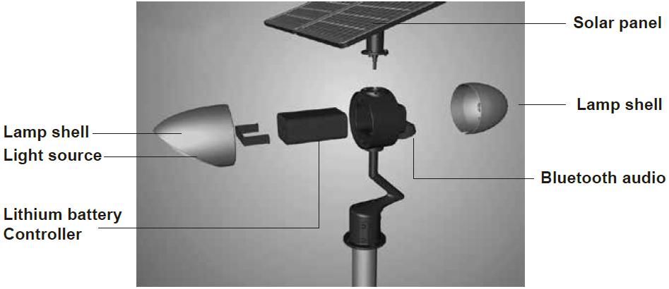 Road Smart-Find Solar Garden Lamps App Control Smart Solar Garden Light | Manufacture-1