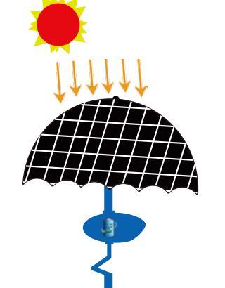 Road Smart-Bulk Solar Path Lights Manufacturer, Solar Flood Light With Remote Control-3