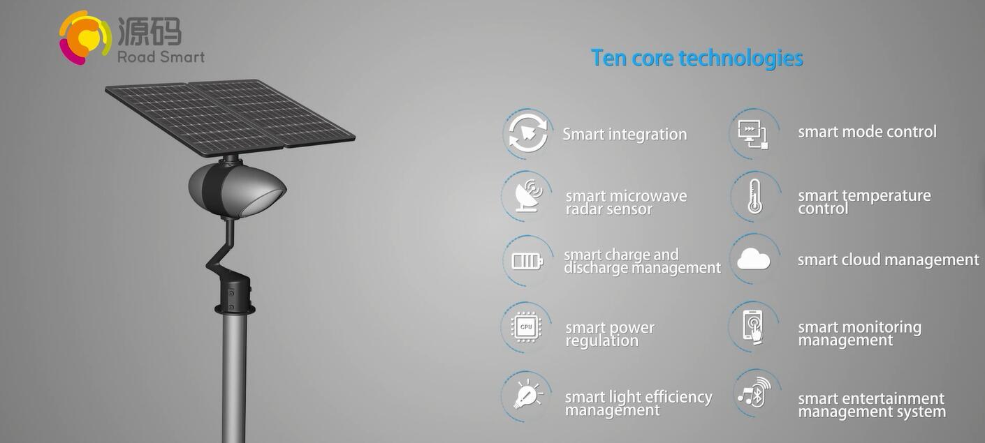 Road Smart-Oem Solar Powered Street Lights Residential Price List | Road Smart Solar-8
