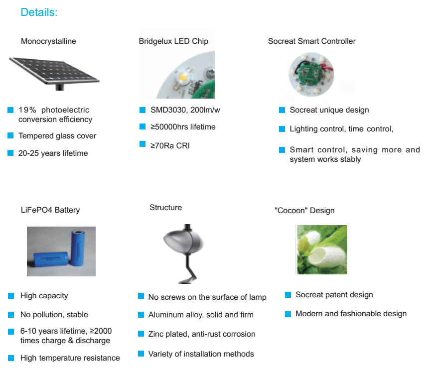 Road Smart-Oem Solar Garden Lamps Price List | Road Smart Solar Led Light-1