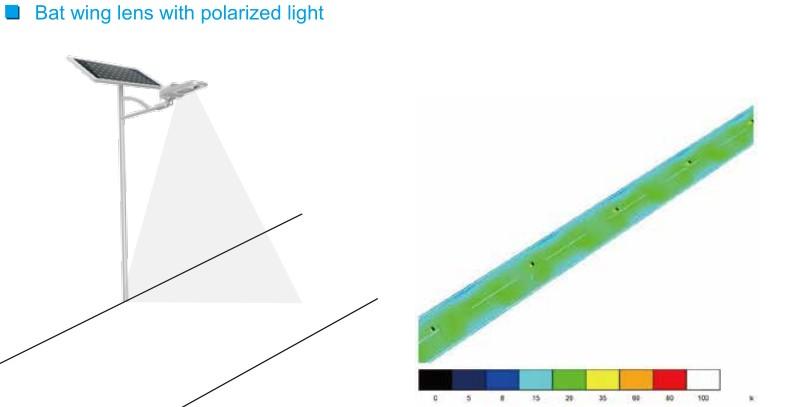 Road Smart-Solar Street Lighting System, High Quality High Lumen Angle Adjustable-2
