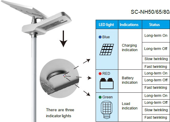 Road Smart-Manufacturer Of Solar Garden Lamps Ce Rohs Fcc Certificated 180lmw Solar-5
