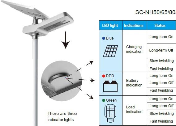 Road Smart-Street Lights For Sale, Super Bright Pole Mount Solar Powered Led Street Light-2