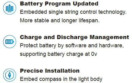 Road Smart-Custom Solar Park Light Manufacturer, Solar Panel Garden Lights | Solar-2