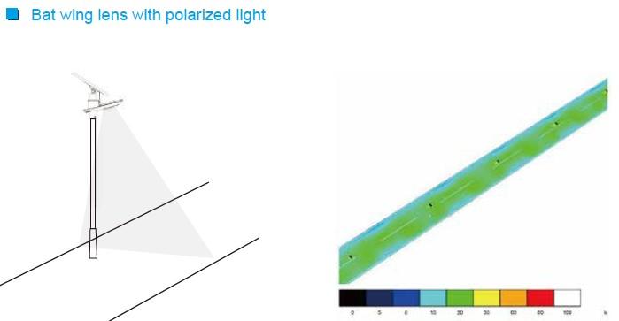Road Smart-Custom Solar Park Light Manufacturer, Solar Panel Garden Lights | Solar-6