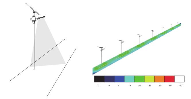 Road Smart-Find Intelligent Solar Street Light Iot Version Manufacture-1