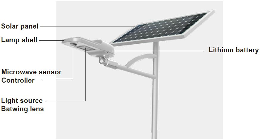 Road Smart-Split Solar Street Light | Solar Street Lighting System Factory