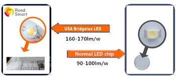 Road Smart-Solar Panel Outdoor Lights, 2019 Most Popular Multipurpose 60 Led Solar-6