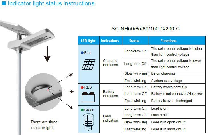 Road Smart-Find Solar Led Parking Lot Lights Solar Powered Street Lights For Sale-11