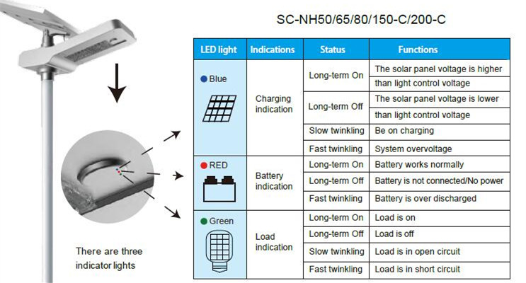 Road Smart-Solar Road Light, Wide Application Led Road Lamp Outdoor Solar Street Light-4