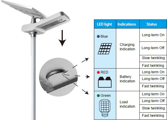 Road Smart-Professional Solar Path Lights Outdoor Solar Light With Remote Manufacture-3