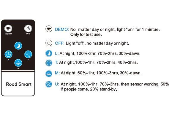 Road Smart-Best Solar Sidewalk Light Die-cast Aluminum Super Bright 105 Led Walking-4