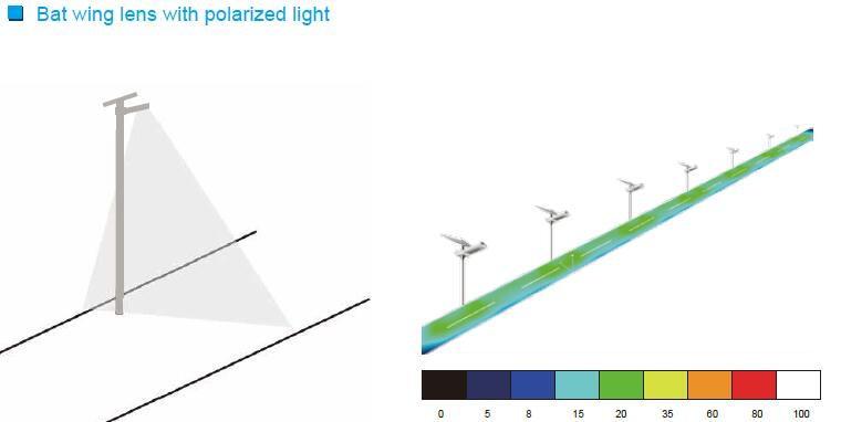 Road Smart-Best Solar Sidewalk Light Die-cast Aluminum Super Bright 105 Led Walking-7