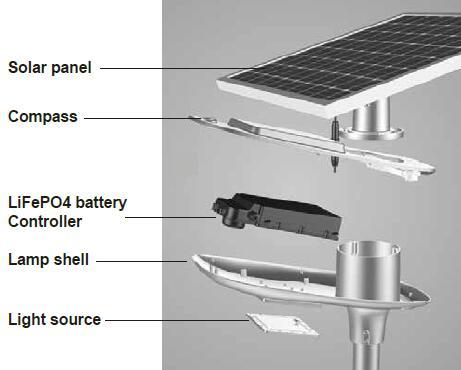 Road Smart-Solar Panel Street Light Supplier, Solar Powered Led Street Lights | Road Smart-1