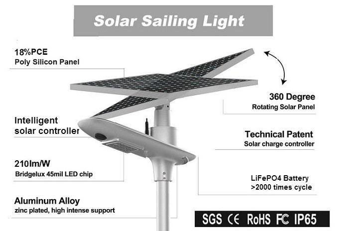 Road Smart-Solar Panel Street Light Supplier, Solar Powered Led Street Lights | Road Smart