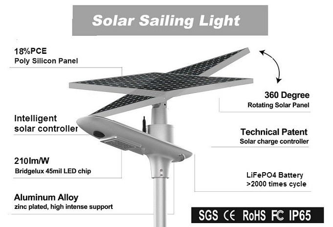 Road Smart-Oem Integrated Solar Street Light Manufacturer, Solar Led Lights-1