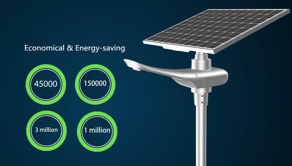 Economical and Energy-saving Solar Street Light