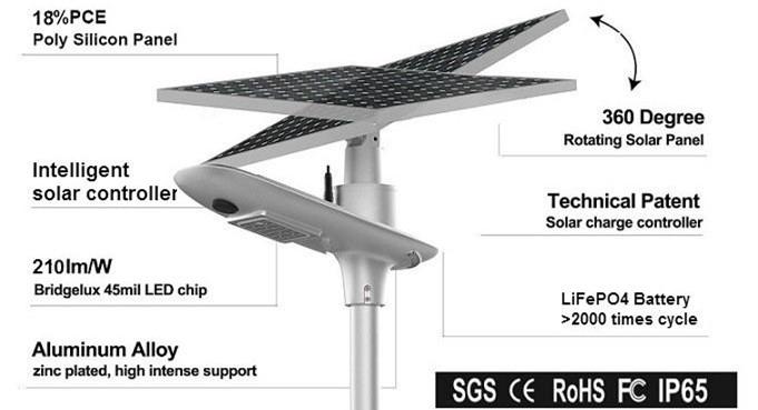 Road Smart-Solar Pathway Light Factory, Solar Walkway Lights | Road Smart-1
