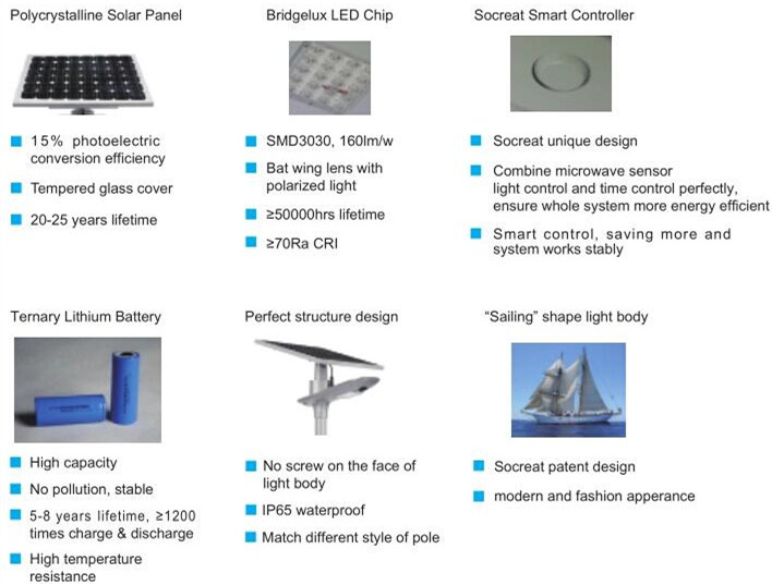 Road Smart-Solar Road Light Manufacturer, Solar Powered Outdoor Lamp | Road Smart-1