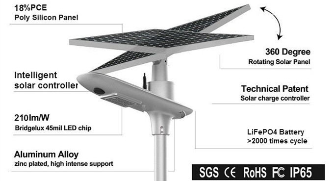 Road Smart-Solar Road Light Manufacturer, Solar Powered Outdoor Lamp | Road Smart-2
