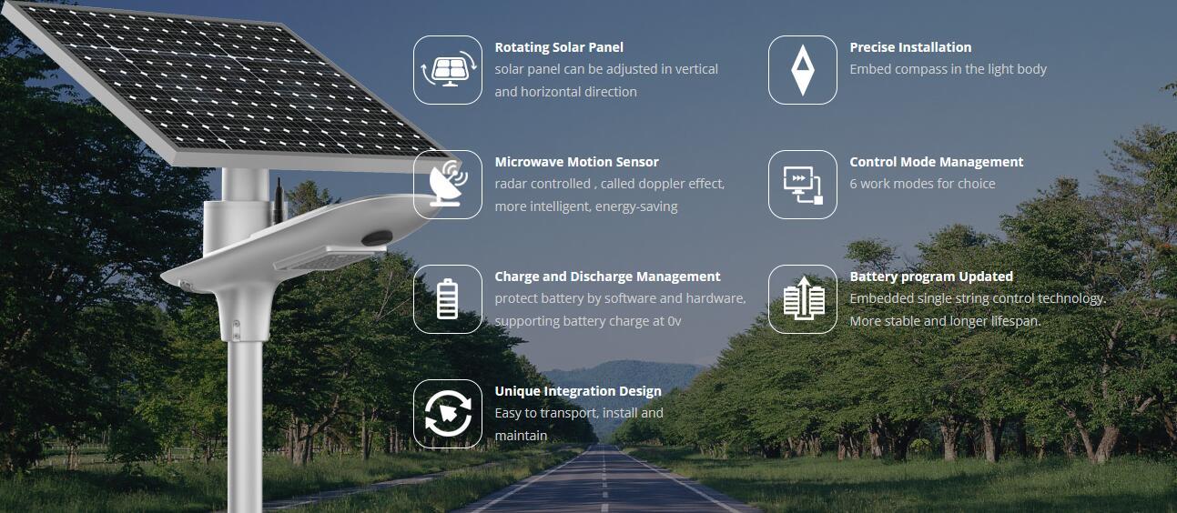 Road Smart-Oem Solar Sidewalk Light Manufacturer, Solar Powered Sidewalk Lights |-1