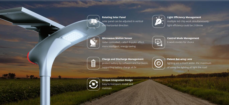 Road Smart-Solar Led Street Light, 12v Dc Led Street Light Price List | Road Smart-1