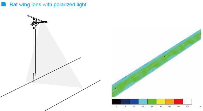 Road Smart-Solar Led Street Light, 12v Dc Led Street Light Price List | Road Smart-3