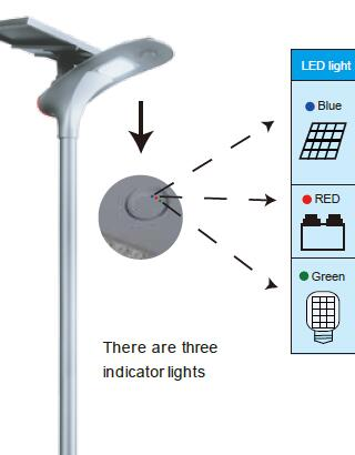 Road Smart-Outside Solar Lights Factory, Outdoor Solar Light With Remote | Road Smart-3