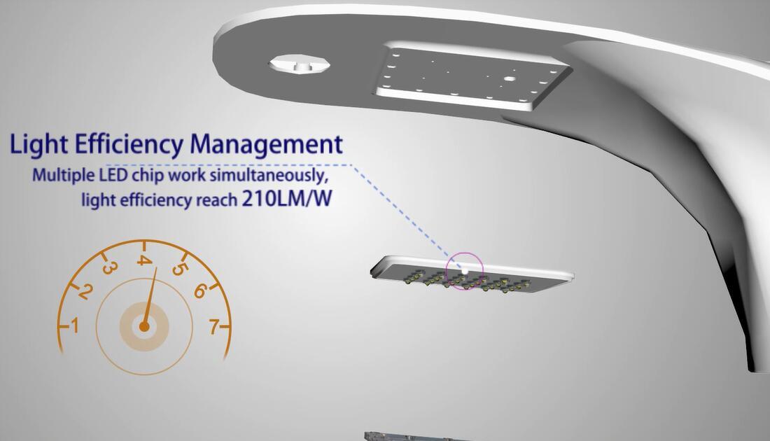 Road Smart-Bulk Solar Led Street Light Manufacturer, Led Street Light With Solar Panel-3