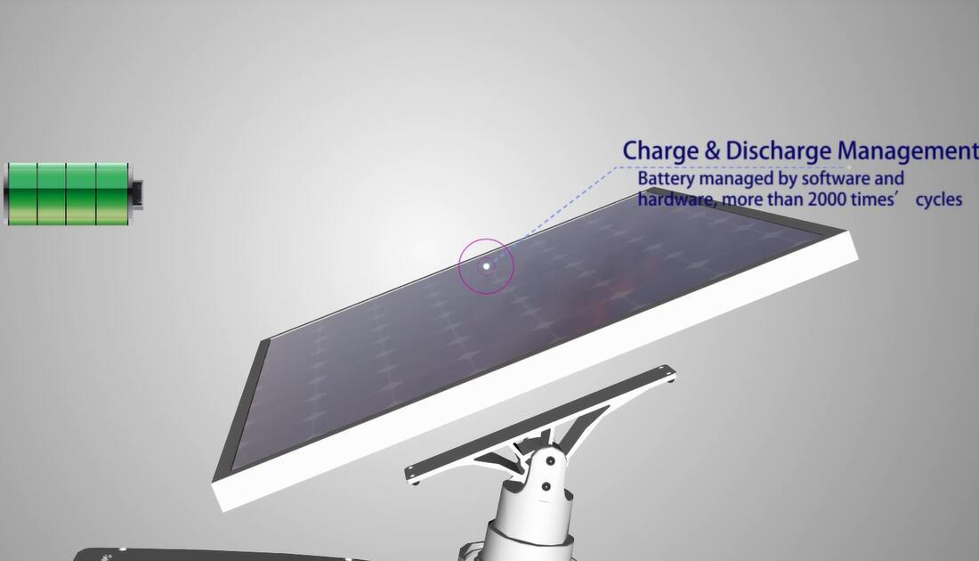 Road Smart-Bulk Solar Led Street Light Manufacturer, Led Street Light With Solar Panel-5