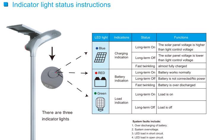 Road Smart-Solar Driveway Light, Bset Solar Driveway Lights Manufacturer   Solar Driveway-13