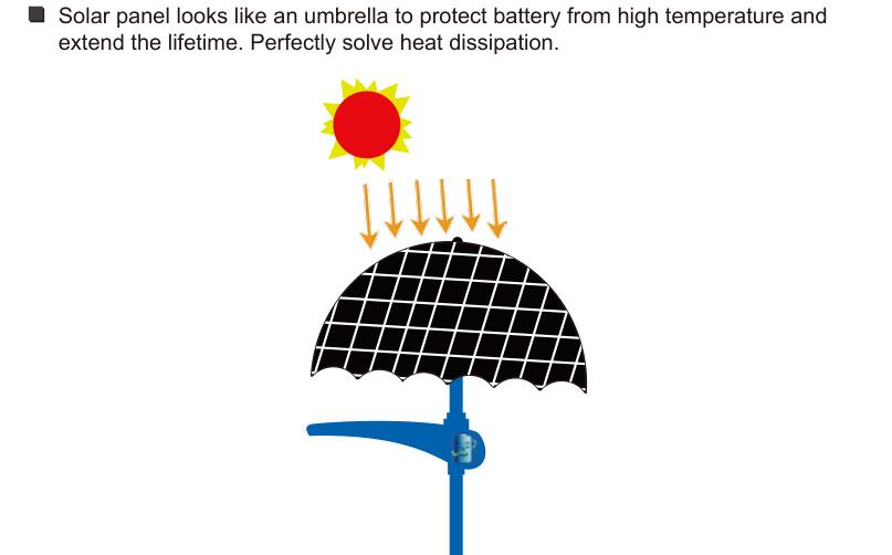Road Smart-Wholesale Commerical Solar Lighting Manufacturer, Solar Light Manufacturers-7