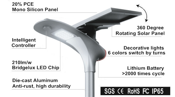 Road Smart-Led Pathway Lights Supplier, Solar Powered Lights | Road Smart-1