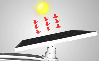 Road Smart-Solar Park Light Manufacturer, Solar Panel Garden Lights | Road Smart-5