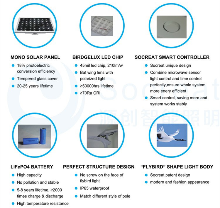 Road Smart-Solar Park Light Manufacturer, Solar Panel Garden Lights | Road Smart-2