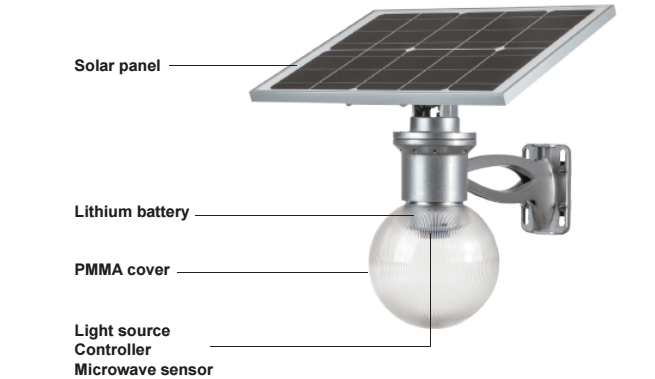 Road Smart-Led Pathway Lights Supplier, Bright Solar Garden Lights | Road Smart