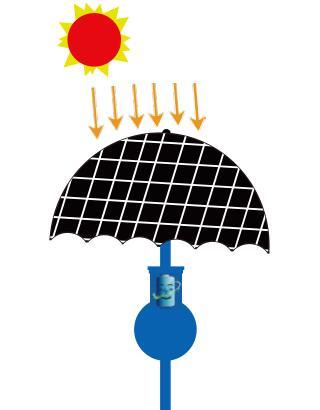Road Smart-Custom Solar Panel Lamp Manufacturer, Outdoor Solar Led | Solar Road Light-2