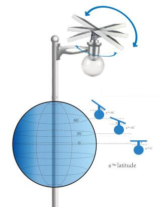 Road Smart-Custom Solar Panel Lamp Manufacturer, Outdoor Solar Led | Solar Road Light-3