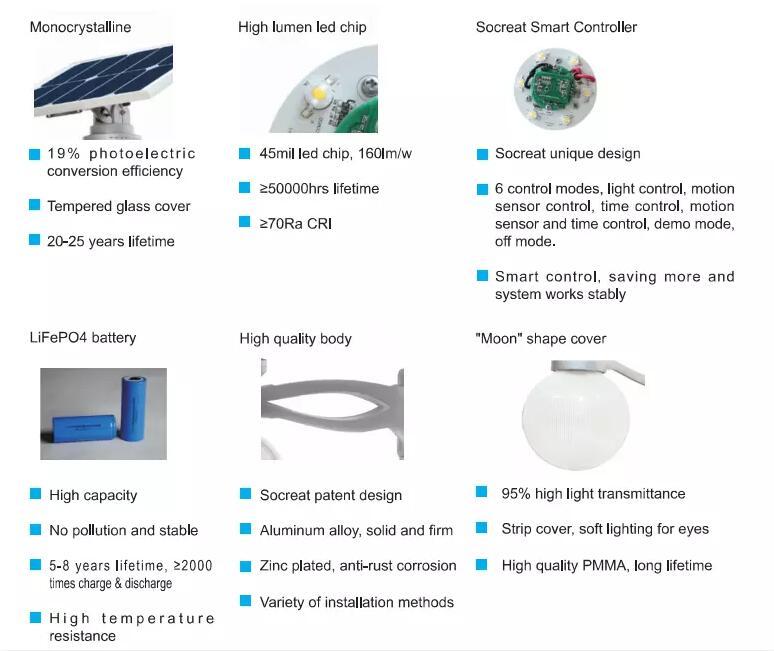 Road Smart-Outside Solar Lights Manufacturer, Solar Path Lights | Road Smart-2