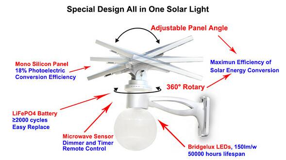 Road Smart-Solar Park Light Factory, Solar Powered Security Lights   Road Smart-1