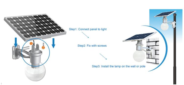 Road Smart-Solar Park Light Factory, Solar Powered Security Lights   Road Smart-7