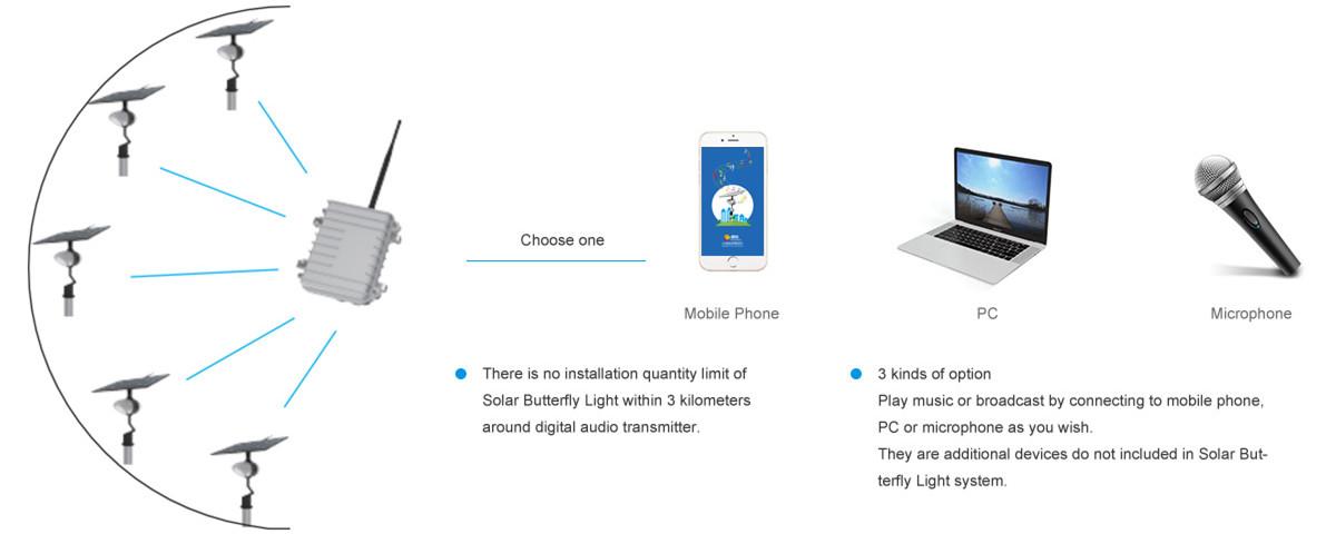Road Smart-Solar Street Lamp, All In One Solar Street Light Price List   Road Smart-3