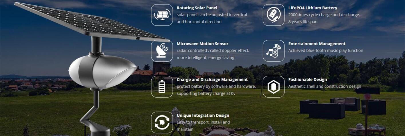 Road Smart-Solar Street Lamp, All In One Solar Street Light Price List   Road Smart-1